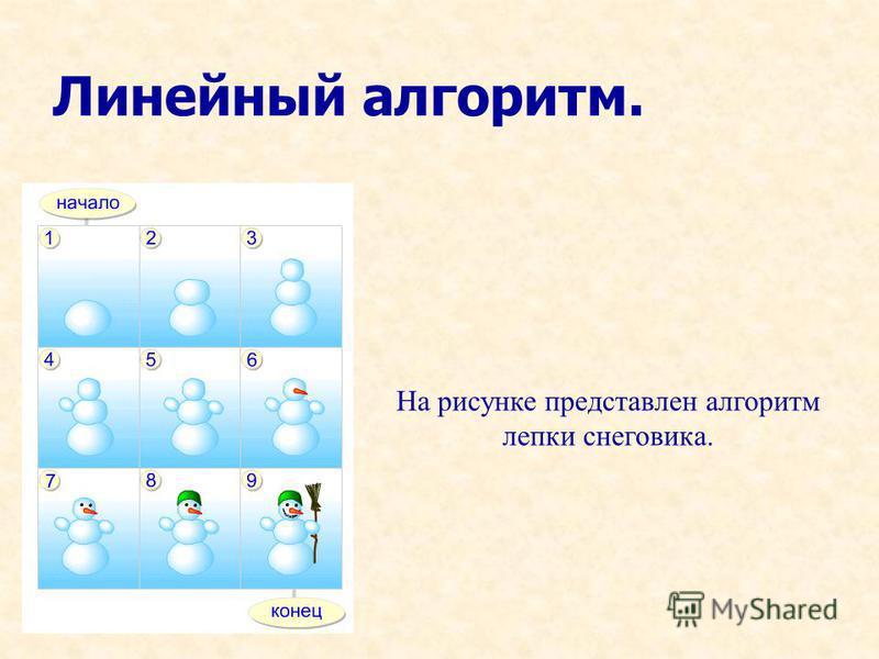 Линейный алгоритм. На рисунке представлен алгоритм лепки снеговика.