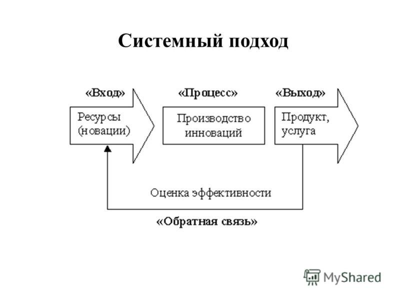 Системный подход