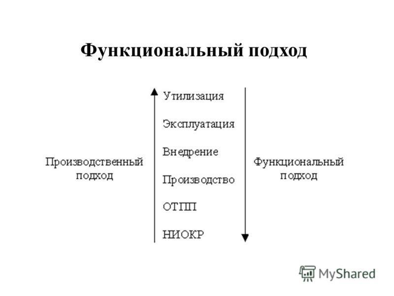 Функциональный подход