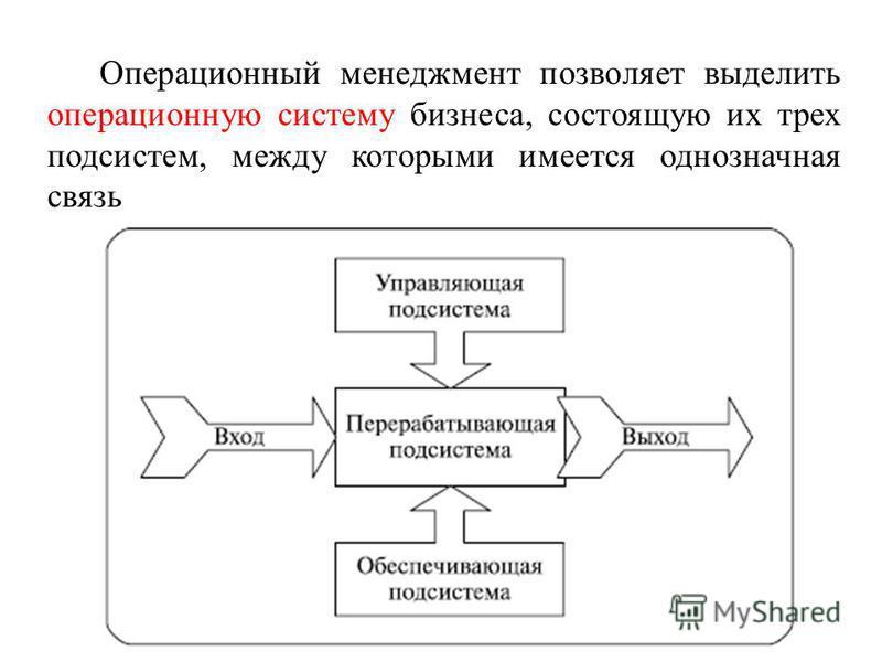 Операционный менеджмент позволяет выделить операционную систему бизнеса, состоящую их трех подсистем, между которыми имеется однозначная связь
