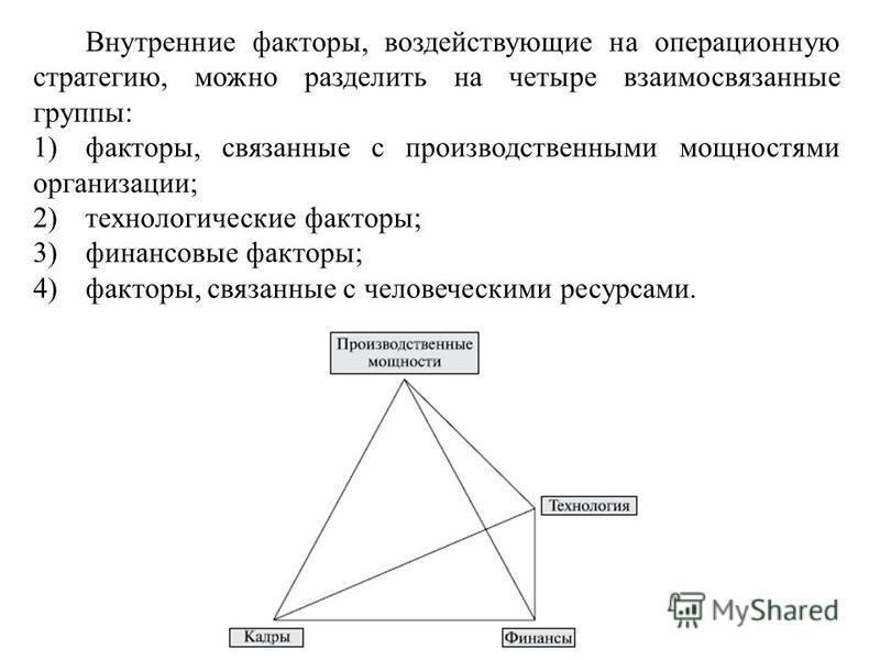 Внутренние факторы, воздействующие на операционную стратегию, можно разделить на четыре взаимосвязанные группы: 1)факторы, связанные с производственными мощностями организации; 2)технологические факторы; 3)финансовые факторы; 4)факторы, связанные с ч