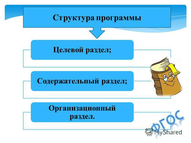 Целевой раздел;Содержательный раздел; Организационный раздел. Структура программы