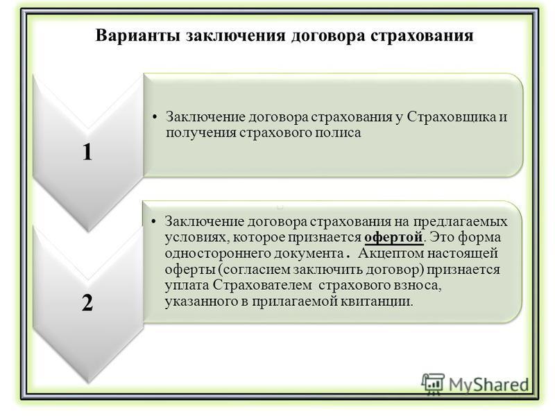 11 Варианты заключения договора страхования