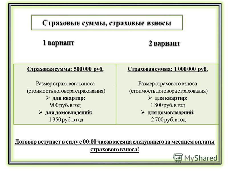 Страховые суммы, страховые взносы 13