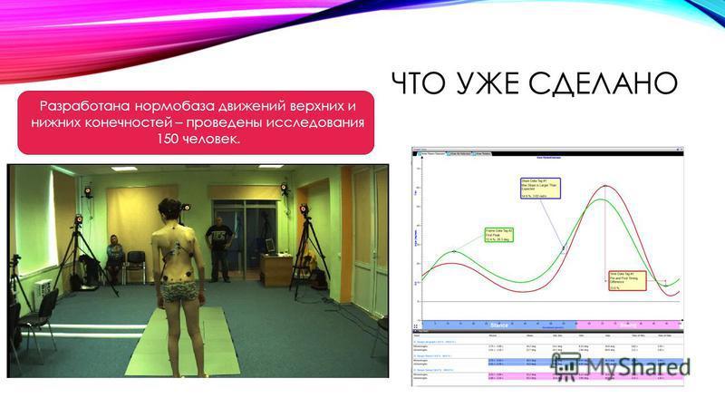 ЧТО УЖЕ СДЕЛАНО Разработана норма база движений верхних и нижних конечностей – проведены исследования 150 человек.