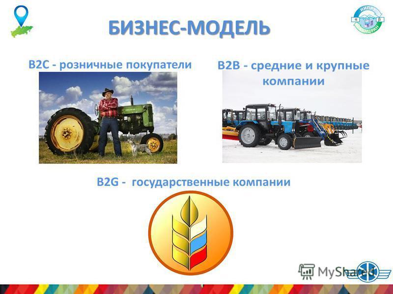 Лого компании БИЗНЕС-МОДЕЛЬ