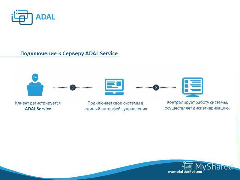 Подключение к Серверу ADAL Service Клиент регистрируется ADAL Service Подключает свои системы в единый интерфейс управления Контролирует работу системы, осуществляет диспетчеризацию. www.adal-control.com
