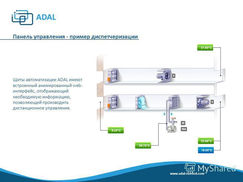 Панель управления - пример диспетчеризации www.adal-control.com Щиты автоматизации ADAL имеют встроенный анимированный web- интерфейс, отображающий необходимую информацию, позволяющий производить дистанционное управление.