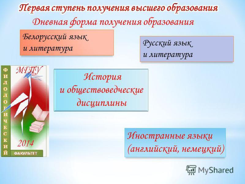 Иностранные языки (английский, немецкий) Белорусский язык и литература Дневная форма получения образования Русский язык и литература