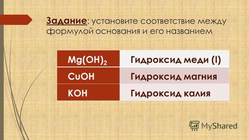 Задание : установите соответствие между формулой основания и его названием Mg(OH) 2 Гидроксид меди (I) CuOHГидроксид магния KOHГидроксид калия