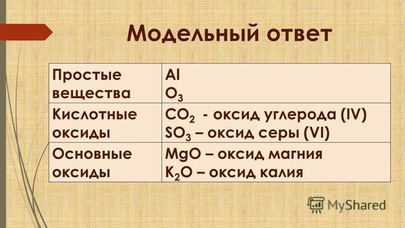 Модельный ответ Простые вещества Al O 3 Кислотные оксиды CO 2 - оксид углерода (IV) SO 3 – оксид серы (VI) Основные оксиды MgO – оксид магния K 2 O – оксид калия