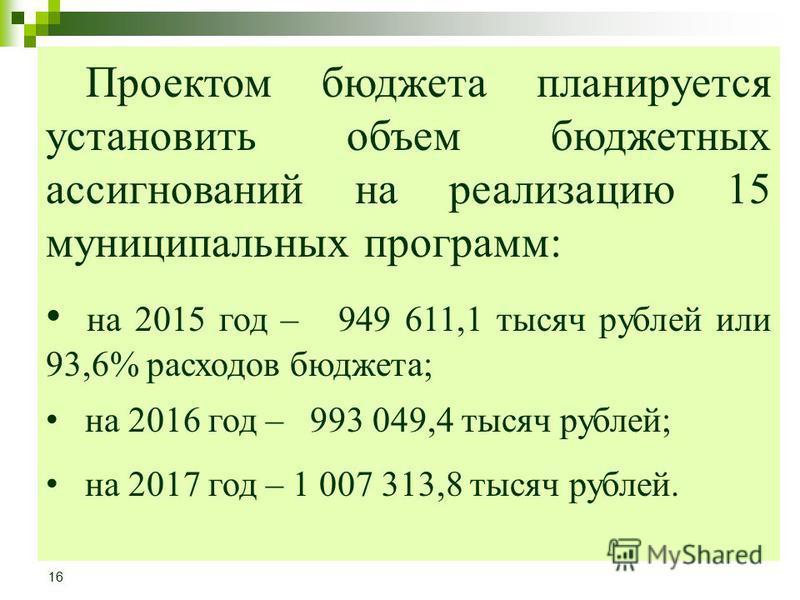 16 Проектом бюджета планируется установить объем бюджетных ассигнований на реализацию 15 муниципальных программ: на 2015 год – 949 611,1 тысяч рублей или 93,6% расходов бюджета; на 2016 год – 993 049,4 тысяч рублей; на 2017 год – 1 007 313,8 тысяч ру