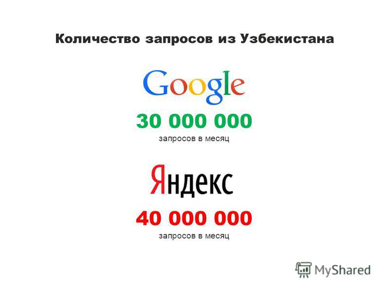 Количество запросов из Узбекистана 30 000 000 запросов в месяц 40 000 000 запросов в месяц