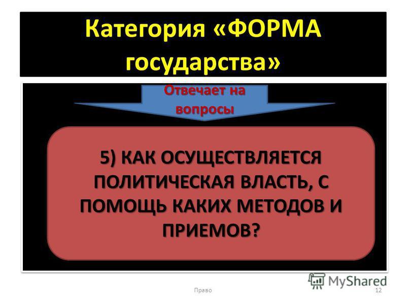 Категория «ФОРМА государства» Право 12 Отвечает на вопросы 5) КАК ОСУЩЕСТВЛЯЕТСЯ ПОЛИТИЧЕСКАЯ ВЛАСТЬ, С ПОМОЩЬ КАКИХ МЕТОДОВ И ПРИЕМОВ?