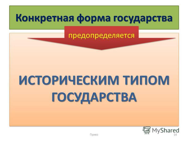 Конкретная форма государства ИСТОРИЧЕСКИМ ТИПОМ ГОСУДАРСТВА Право 14 предопределяется