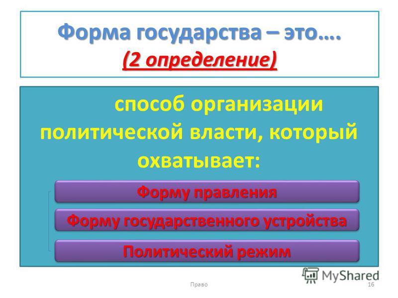 Форма государства – это…. (2 определение) способ организации политической власти, который охватывает: Право 16 Форму правления Форму государственного устройства Политический режим