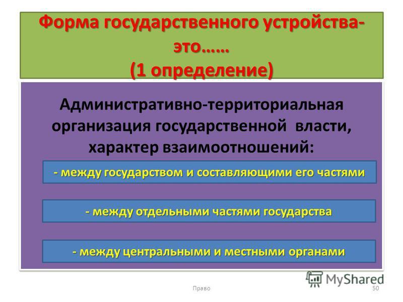 Форма государственного устройства- это…… (1 определение) Административно-территориальная организация государственной власти, характер взаимоотношений: Право 50 - между государством и составляющими его частями - между отдельными частями государства -