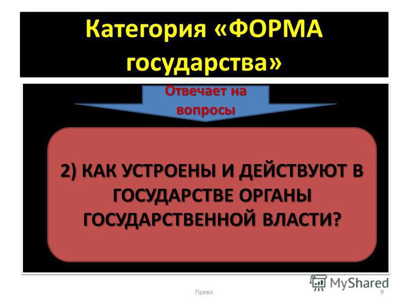 Категория «ФОРМА государства» Право 9 Отвечает на вопросы 2) КАК УСТРОЕНЫ И ДЕЙСТВУЮТ В ГОСУДАРСТВЕ ОРГАНЫ ГОСУДАРСТВЕННОЙ ВЛАСТИ?
