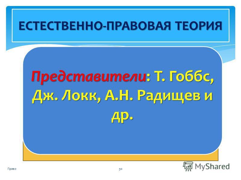 Право 30 ЕСТЕСТВЕННО-ПРАВОВАЯ ТЕОРИЯ Представители: Т. Гоббс, Дж. Локк, А.Н. Радищев и др.