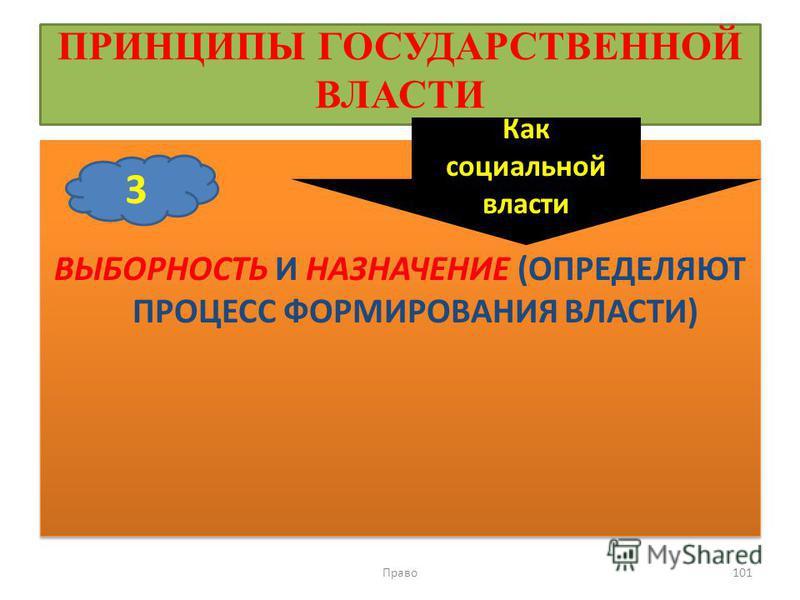 ПРИНЦИПЫ ГОСУДАРСТВЕННОЙ ВЛАСТИ ВЫБОРНОСТЬ И НАЗНАЧЕНИЕ (ОПРЕДЕЛЯЮТ ПРОЦЕСС ФОРМИРОВАНИЯ ВЛАСТИ) Право 101 3 Как социальной власти