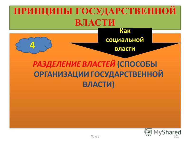 ПРИНЦИПЫ ГОСУДАРСТВЕННОЙ ВЛАСТИ РАЗДЕЛЕНИЕ ВЛАСТЕЙ (СПОСОБЫ ОРГАНИЗАЦИИ ГОСУДАРСТВЕННОЙ ВЛАСТИ) Право 102 4 Как социальной власти