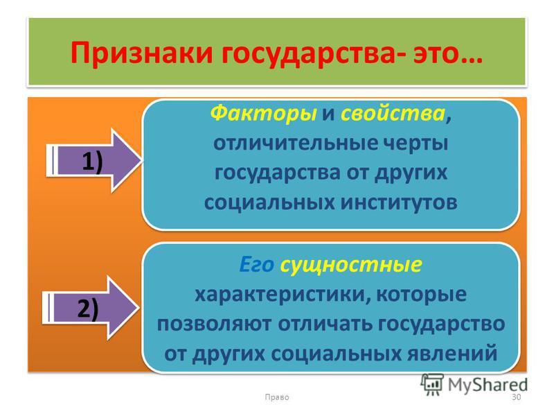 Признаки государства- это… Право 30 Факторы и свойства, отличительные черты государства от других социальных институтов Его сущностные характеристики, которые позволяют отличать государство от других социальных явлений 1) 2)