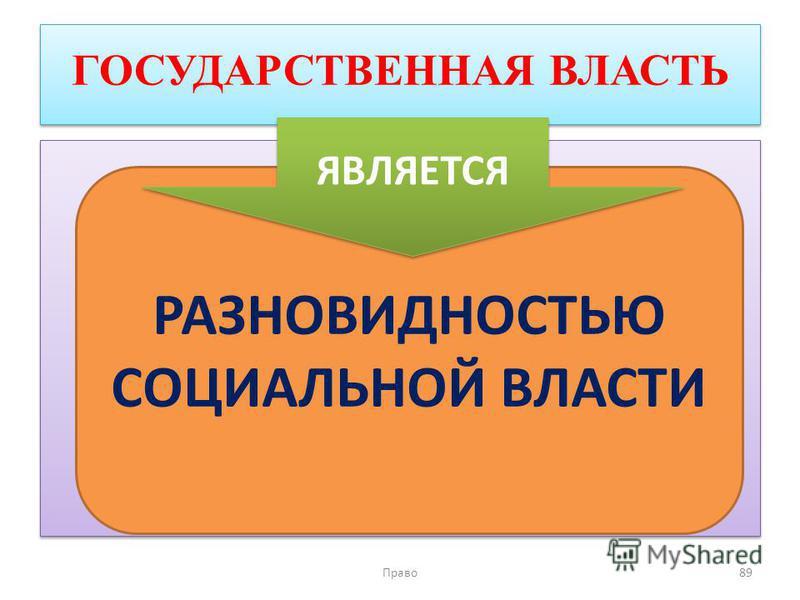 ГОСУДАРСТВЕННАЯ ВЛАСТЬ Право 89 РАЗНОВИДНОСТЬЮ СОЦИАЛЬНОЙ ВЛАСТИ ЯВЛЯЕТСЯ