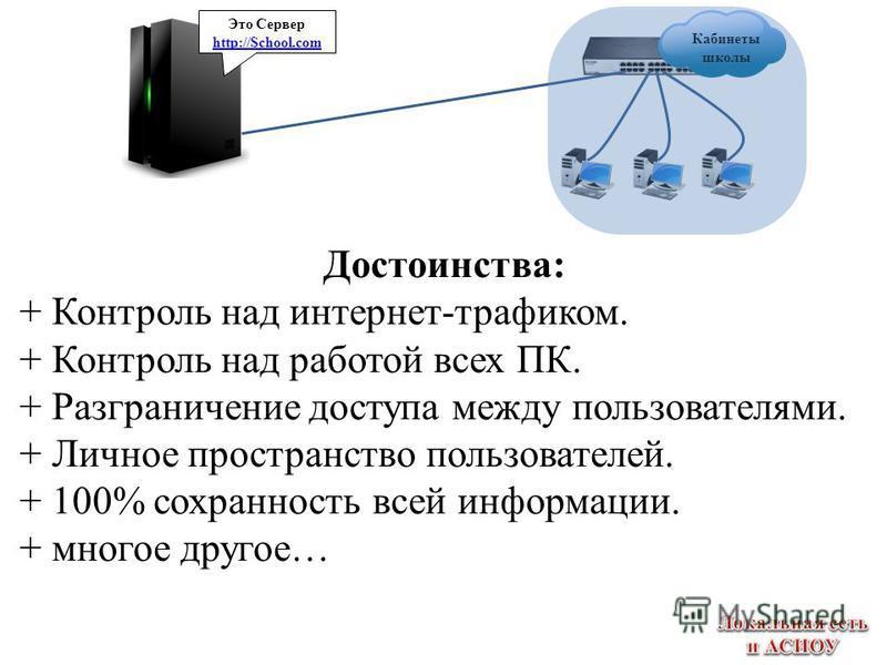 Достоинства: + Контроль над интернет-трафиком. + Контроль над работой всех ПК. + Разграничение доступа между пользователями. + Личное пространство пользователей. + 100% сохранность всей информации. + многое другое… Это Сервер http://School.com