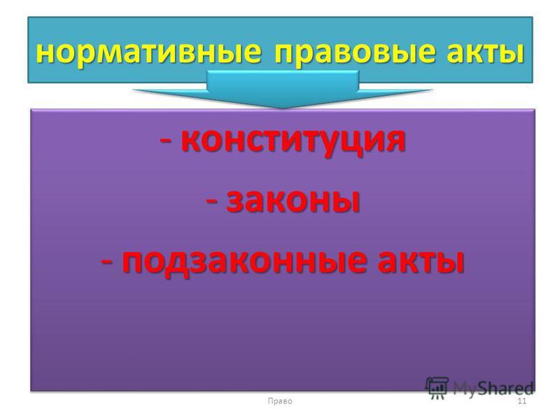 нормативные правовые акты -конституция -законы -подзаконные акты -конституция -законы -подзаконные акты Право 11