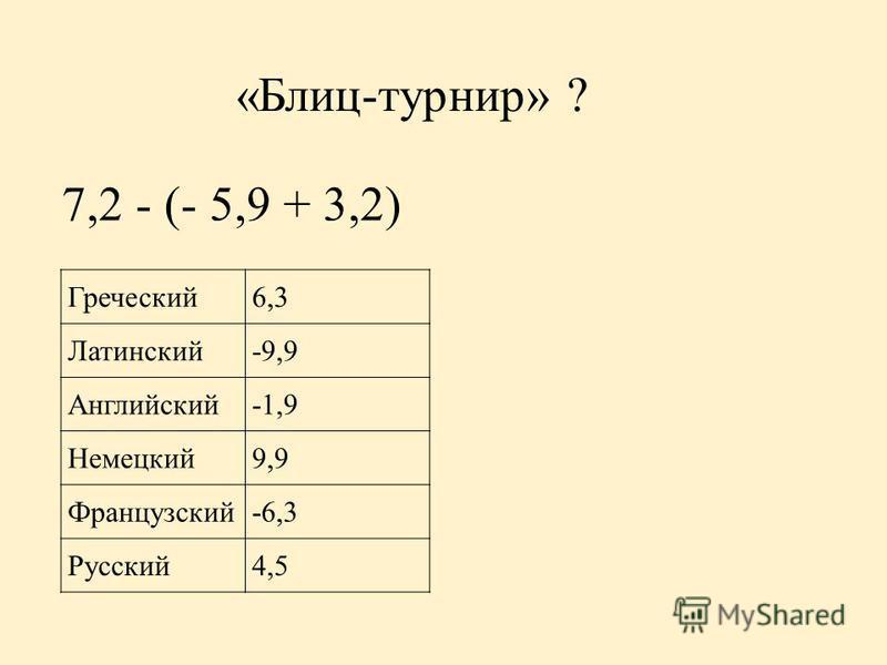«Блиц-турнир» ? 7,2 - (- 5,9 + 3,2) Греческий 6,3 Латинский-9,9 Английский-1,9 Немецкий 9,9 Французский-6,3 Русский 4,5