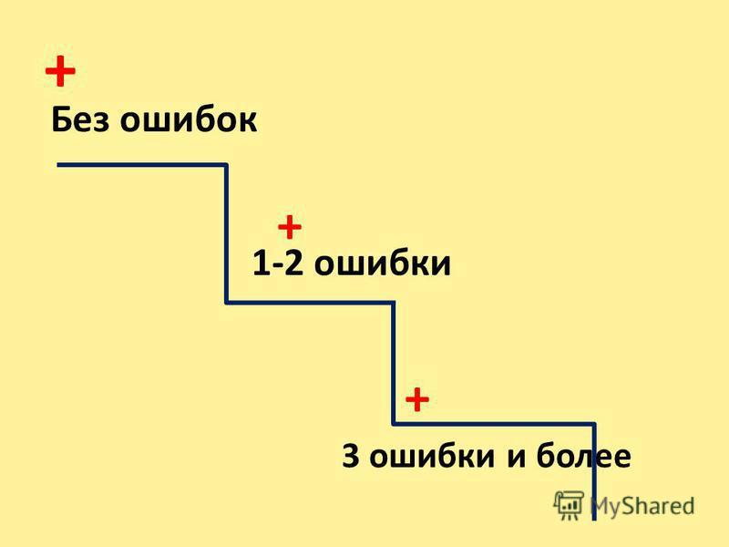 + + + 3 ошибки и более Без ошибок 1-2 ошибки