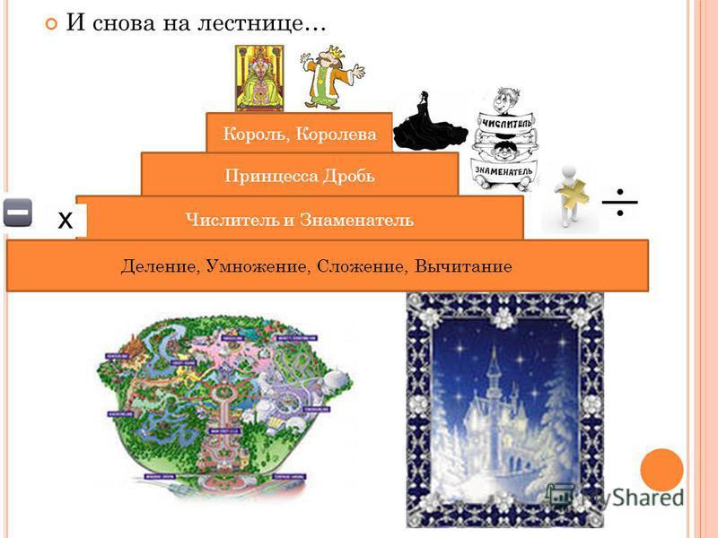 И снова на лестнице… Король, Королева Принцесса Дробь Числитель и Знаменатель Деление, Умножение, Сложение, Вычитание