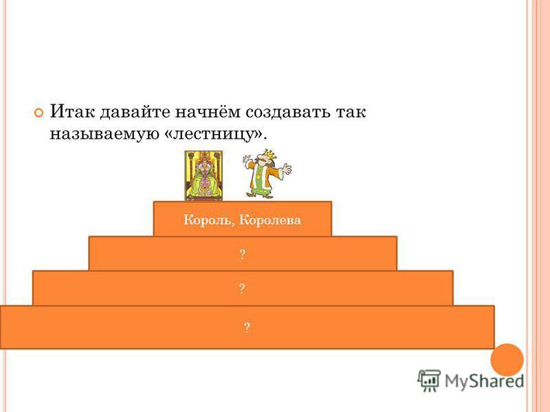 Итак давайте начнём создавать так называемую «лестницу». Король, Королева ? ? ?