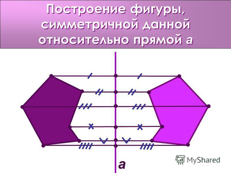 Построение фигуры, симметричной данной относительно прямой а a