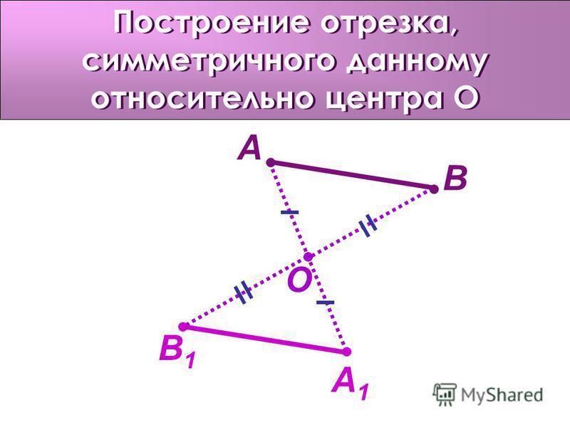 Построение отрезка, симметричного данному относительно центра О O A A1A1 В В1В1