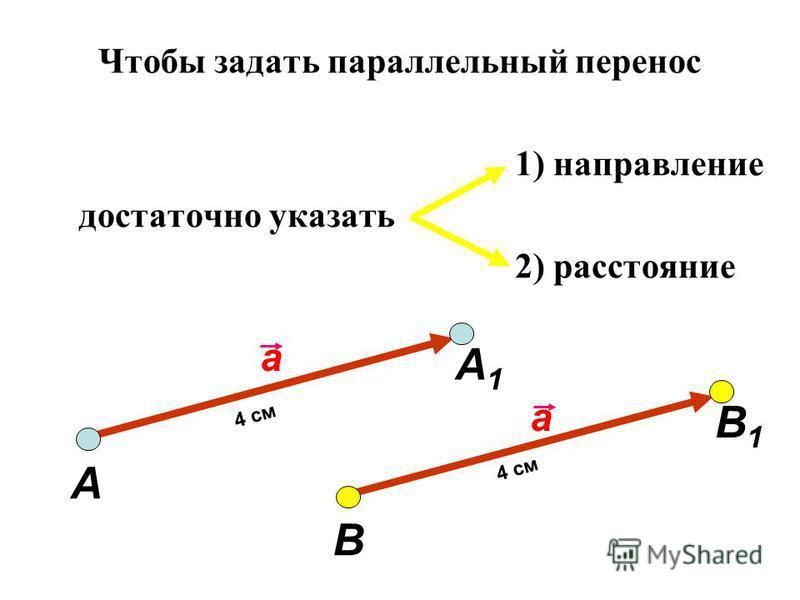 Чтобы задать параллельный перенос 1) направление достаточно указать 2) расстояние а А А1А1 4 см а В В1В1