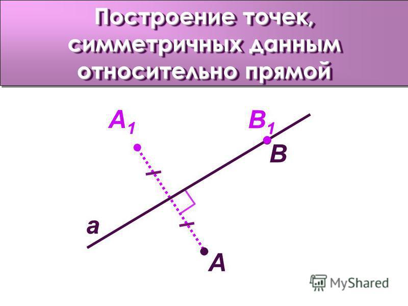 Построение точек, симметричных данным относительно прямой a A A1A1 B B1B1