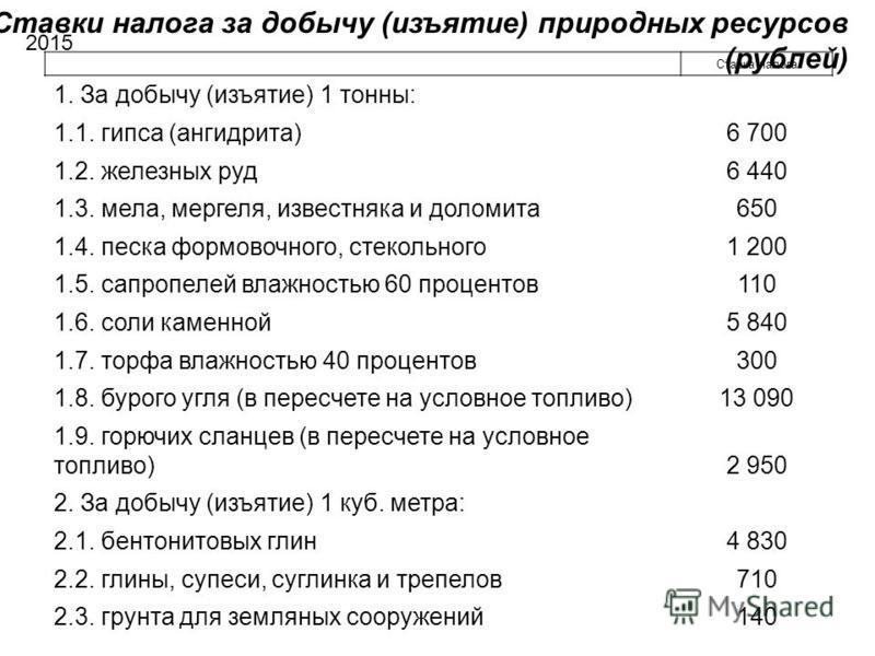 Ставки налога за добычу (изъятие) природных ресурсов (рублей) 2015 Ставка налога 1. За добычу (изъятие) 1 тонны: 1.1. гипса (ангидрита) 6 700 1.2. железных руд 6 440 1.3. мела, мергеля, известняка и доломита 650 1.4. песка формовочного, стекольного 1