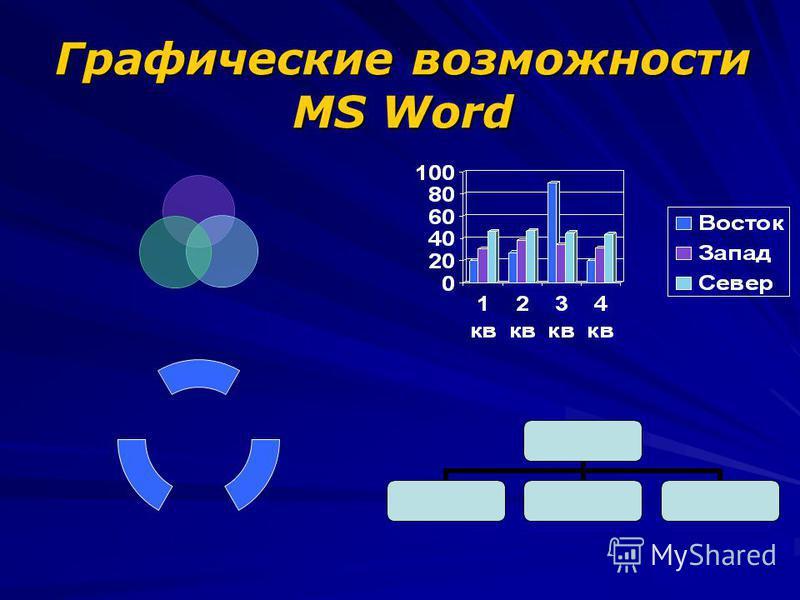 Графические возможности MS Word