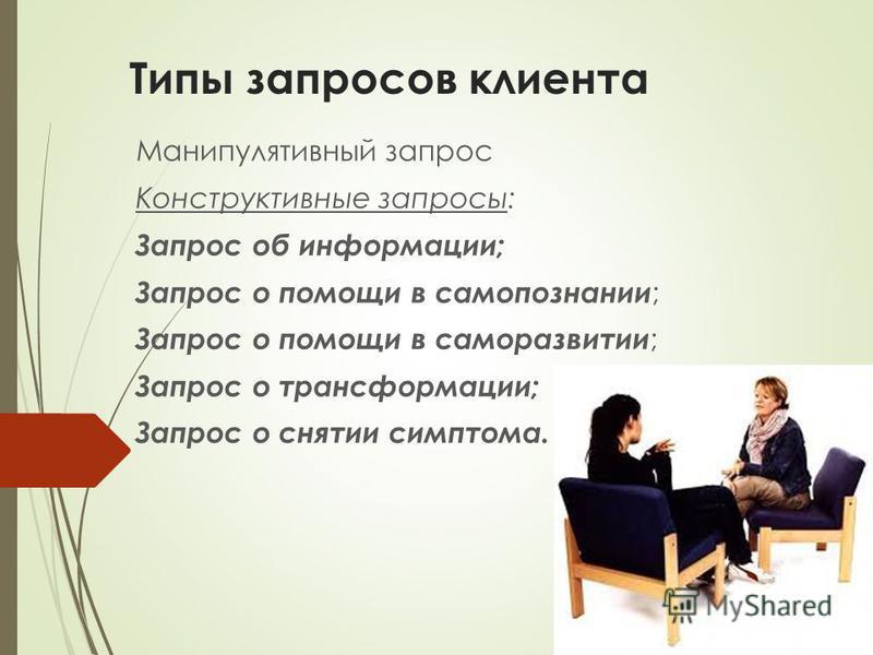 Типы запросов клиента Манипулятивный запрос Конструктивные запросы: Запрос об информации; Запрос о помощи в самопознании ; Запрос о помощи в саморазвитии ; Запрос о трансформации; Запрос о снятии симптома.