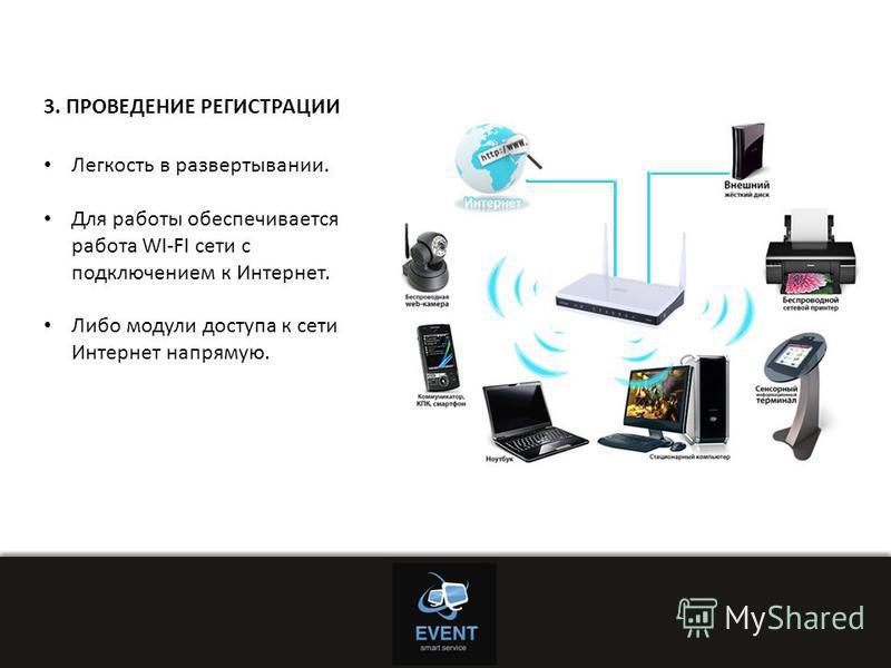 Легкость в развертывании. Для работы обеспечивается работа WI-FI сети с подключением к Интернет. Либо модули доступа к сети Интернет напрямую. 3. ПРОВЕДЕНИЕ РЕГИСТРАЦИИ