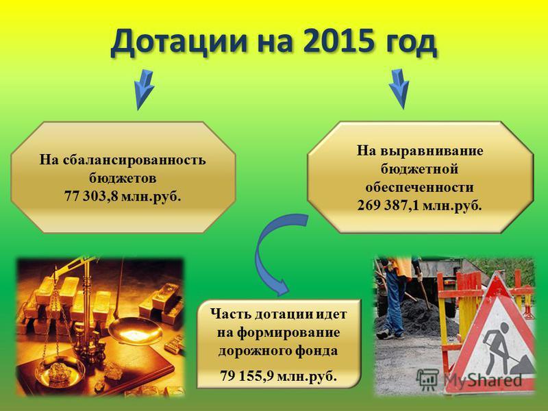 На сбалансированность бюджетов 77 303,8 млн.руб. На выравнивание бюджетной обеспеченности 269 387,1 млн.руб. Часть дотации идет на формирование дорожного фонда 79 155,9 млн.руб. Дотации на 2015 год