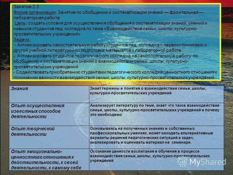 Занятие 2.3 Форма организации: Занятие по обобщению и систематизации знаний фронтальная лабораторная работа Цель: создать условия для осуществления обобщения и систематизации знаний, умений и навыков студентов пед. колледжа по теме «Взаимодействие се