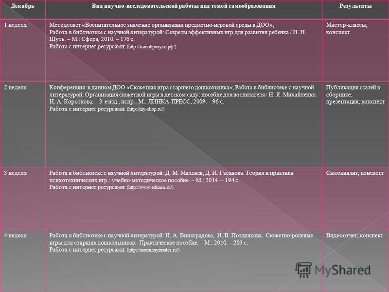 Декабрь Вид научно-исследовательской работы над темой самообразования Результаты 1 неделя Методсовет «Воспитательное значение организации предметно-игровой среды в ДОО»; Работа в библиотеке с научной литературой: Секреты эффективных игр для развития