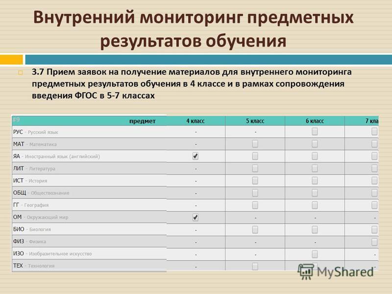 Внутренний мониторинг предметных результатов обучения 3.7 Прием заявок на получение материалов для внутреннего мониторинга предметных результатов обучения в 4 классе и в рамках сопровождения введения ФГОС в 5-7 классах