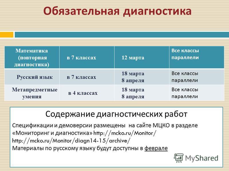 Математика (повторная диагностика) в 7 классах 12 марта Все классы параллели Русский языкв 7 классах 18 марта 8 апреля Все классы параллели Метапредметные умения в 4 классах 18 марта 8 апреля Все классы параллели Обязательная диагностика Содержание д