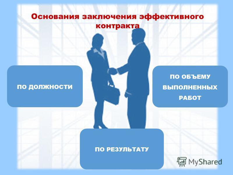 ПО ДОЛЖНОСТИ ПО РЕЗУЛЬТАТУ Основания заключения эффективного контракта ПО ОБЪЕМУ ВЫПОЛНЕННЫХ РАБОТ