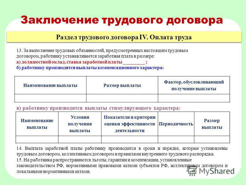 Раздел трудового договора IV. Оплата труда 13. За выполнение трудовых обязанностей, предусмотренных настоящим трудовым договором, работнику устанавливается заработная плата в размере: а) должностной оклад, ставка заработной платы _________ ; б) работ