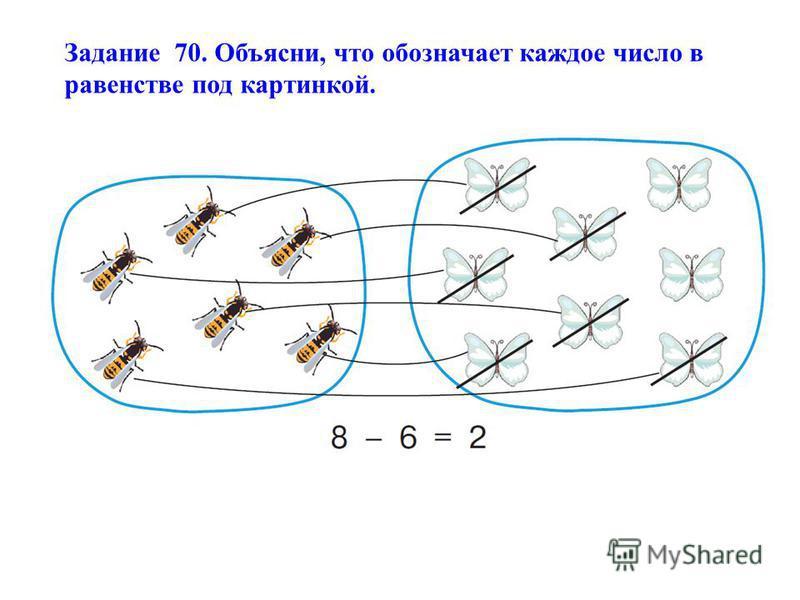 Задание 70. Объясни, что обозначает каждое число в равенстве под картинкой.