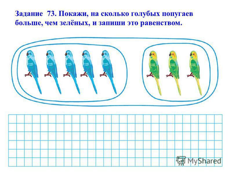 Задание 73. Покажи, на сколько голубых попугаев больше, чем зелёных, и запиши это равенством.